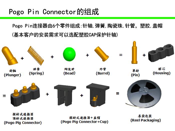 弹簧针连接器内页.jpg